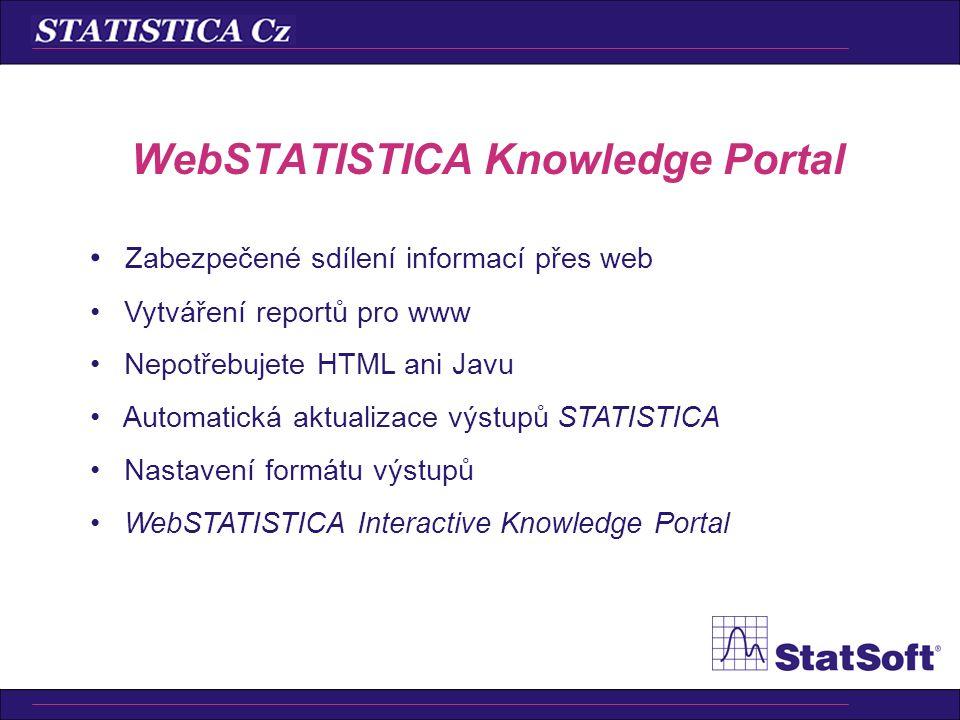 •Klient-server verze •Připojování prostřednictvím internetového prohlížeče •Připojení přes internet či intranet •=> připojení odkudkoli WebSEWSS