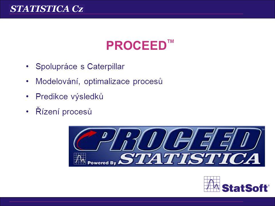 WebSTATISTICA Knowledge Portal • Zabezpečené sdílení informací přes web • Vytváření reportů pro www • Nepotřebujete HTML ani Javu • Automatická aktual