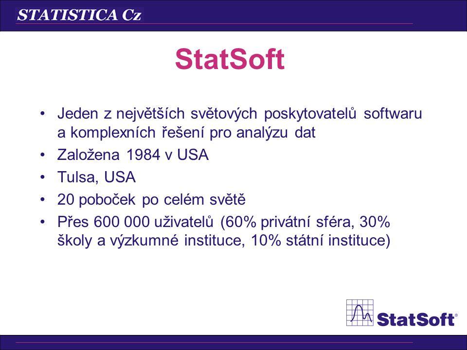 StatSoft •Jeden z největších světových poskytovatelů softwaru a komplexních řešení pro analýzu dat •Založena 1984 v USA •Tulsa, USA •20 poboček po celém světě •Přes 600 000 uživatelů (60% privátní sféra, 30% školy a výzkumné instituce, 10% státní instituce)