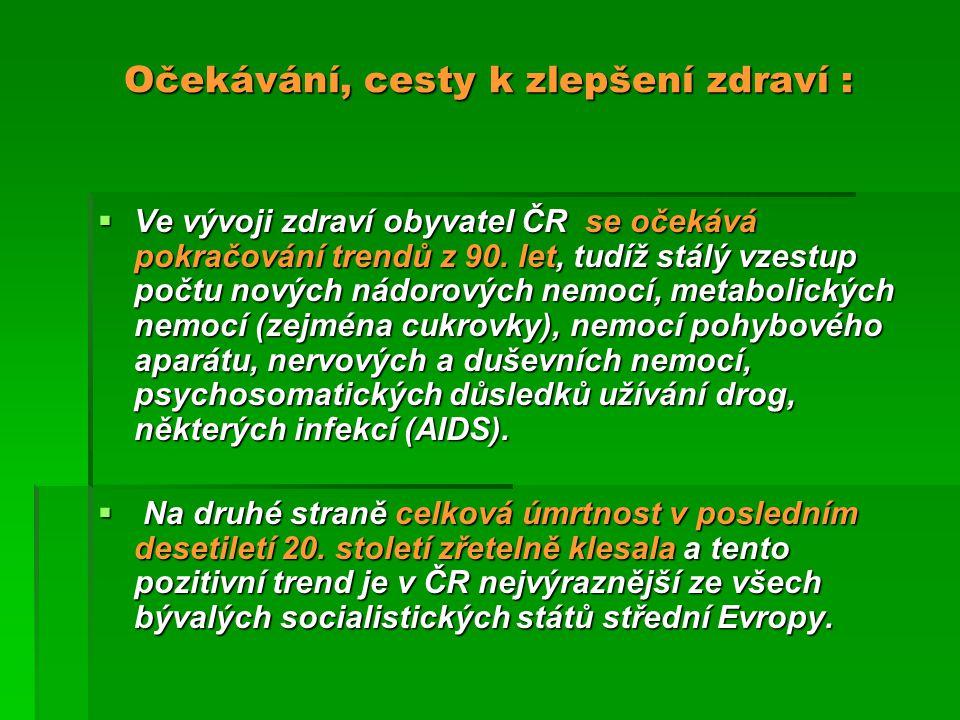Očekávání, cesty k zlepšení zdraví :  Ve vývoji zdraví obyvatel ČR se očekává pokračování trendů z 90. let, tudíž stálý vzestup počtu nových nádorový