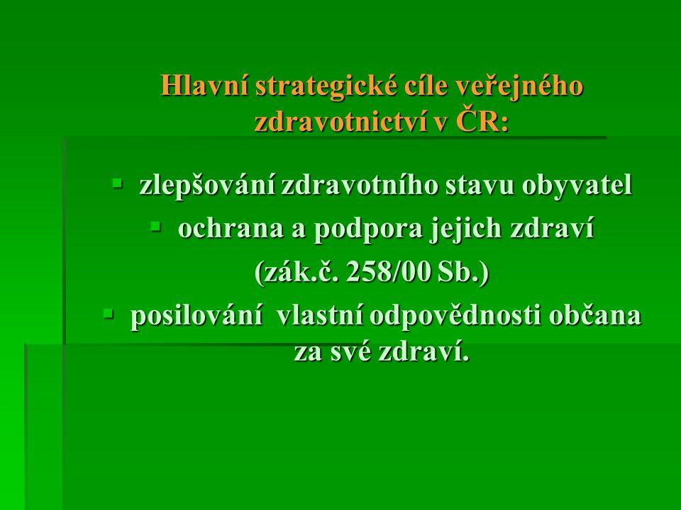 Hlavní strategické cíle veřejného zdravotnictví v ČR:  zlepšování zdravotního stavu obyvatel  ochrana a podpora jejich zdraví (zák.č. 258/00 Sb.) 