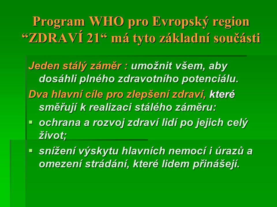 """Program WHO pro Evropský region """"ZDRAVÍ 21"""" má tyto základní součásti Jeden stálý záměr : umožnit všem, aby dosáhli plného zdravotního potenciálu. Dva"""
