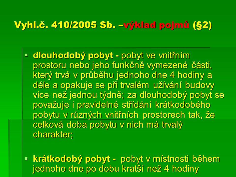 Vyhl.č. 410/2005 Sb. –výklad pojmů (§2)  dlouhodobý pobyt - pobyt ve vnitřním prostoru nebo jeho funkčně vymezené části, který trvá v průběhu jednoho