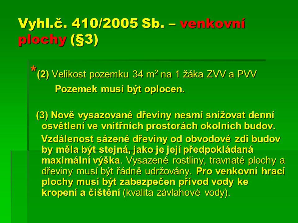 Vyhl.č. 410/2005 Sb. – venkovní plochy (§3) * (2) Velikost pozemku 34 m 2 na 1 žáka ZVV a PVV Pozemek musí být oplocen. Pozemek musí být oplocen. (3)