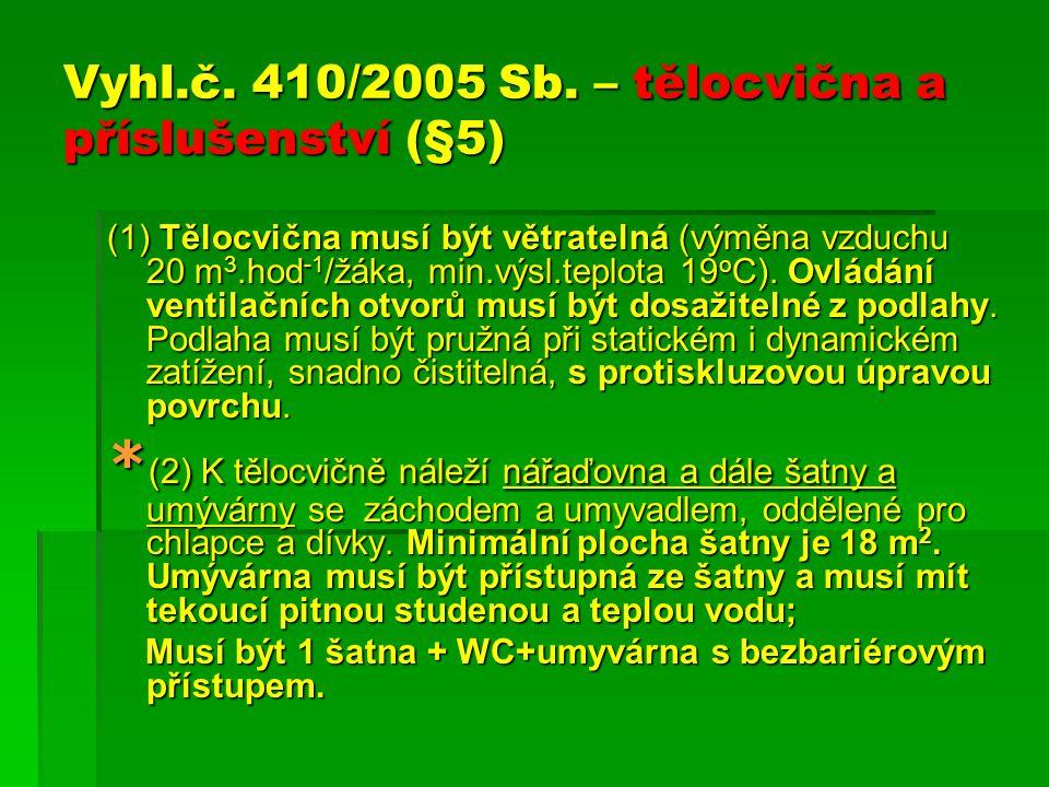 Vyhl.č. 410/2005 Sb. – tělocvična a příslušenství (§5) (1) Tělocvična musí být větratelná (výměna vzduchu 20 m 3.hod -1 /žáka, min.výsl.teplota 19 o C