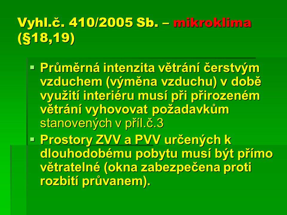 Vyhl.č. 410/2005 Sb. – mikroklima (§18,19)  Průměrná intenzita větrání čerstvým vzduchem (výměna vzduchu) v době využití interiéru musí při přirozené