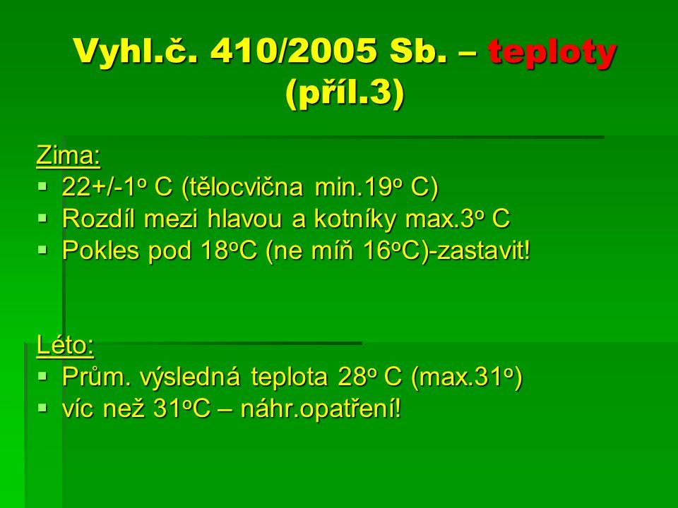 Vyhl.č. 410/2005 Sb. – teploty (příl.3) Zima:  22+/-1 o C (tělocvična min.19 o C)  Rozdíl mezi hlavou a kotníky max.3 o C  Pokles pod 18 o C (ne mí
