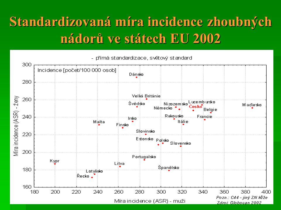 Standardizovaná míra incidence zhoubných nádorů ve státech EU 2002