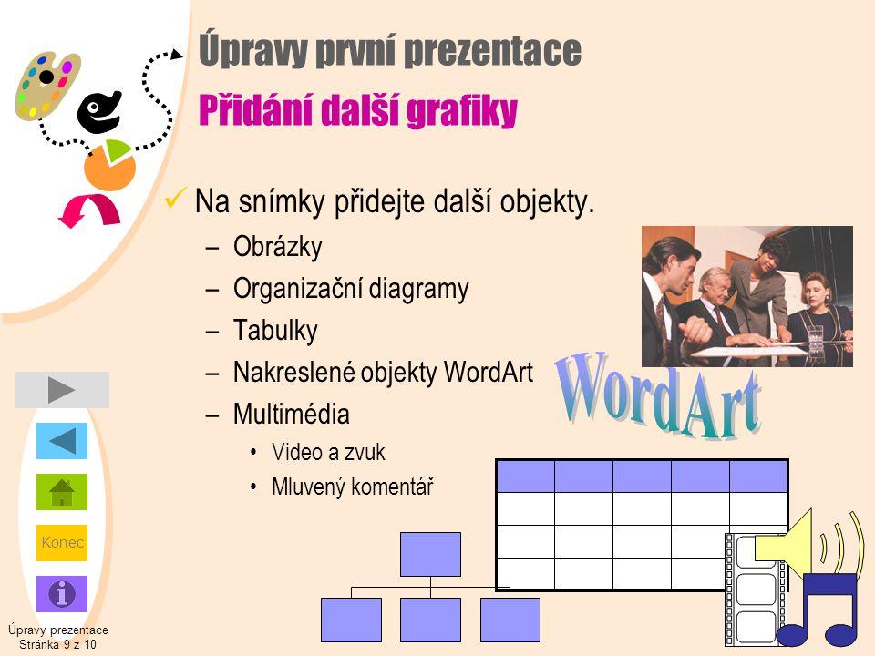 Konec  Na snímky přidejte další objekty. –Obrázky –Organizační diagramy –Tabulky –Nakreslené objekty WordArt –Multimédia •Video a zvuk •Mluvený komen