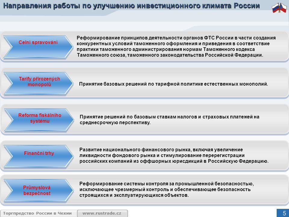 www.rustrade.cz Торгпредство России в Чехии Институты развития 1.