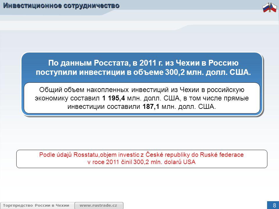 www.rustrade.cz Торгпредство России в Чехии 49 Задачи, которые предстоит решить уже в ближайшее время для ответа на основные вызовы и развилки экономической политики.