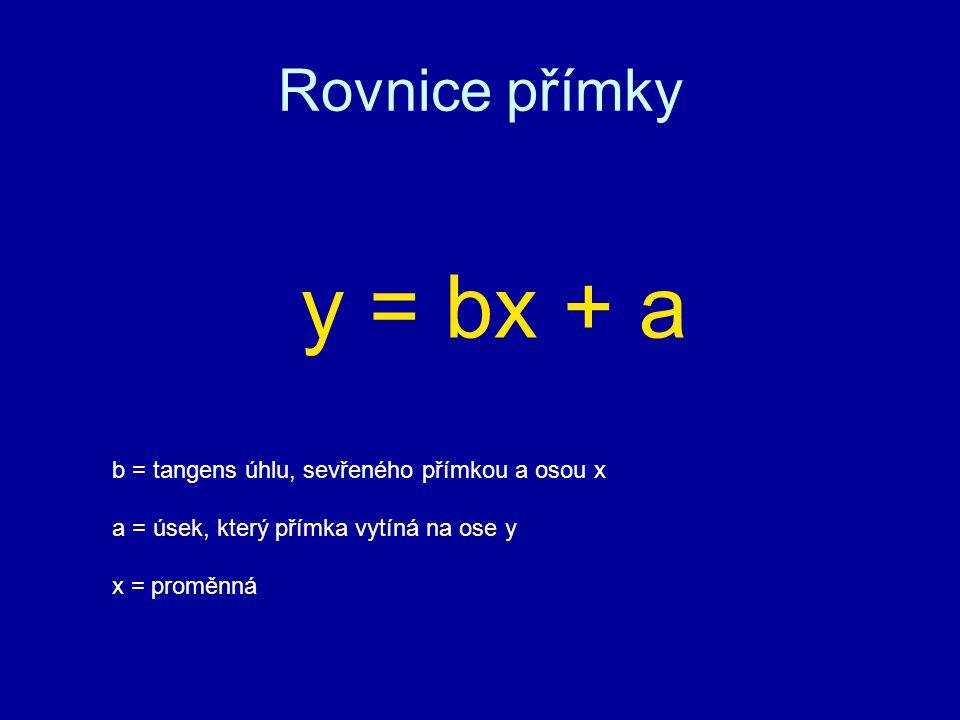Rovnice přímky y = bx + a b = tangens úhlu, sevřeného přímkou a osou x a = úsek, který přímka vytíná na ose y x = proměnná