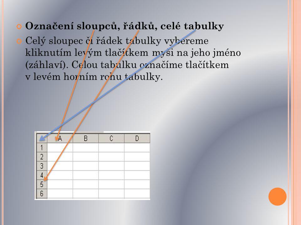 Označení sloupců, řádků, celé tabulky Celý sloupec či řádek tabulky vybereme kliknutím levým tlačítkem myši na jeho jméno (záhlaví).