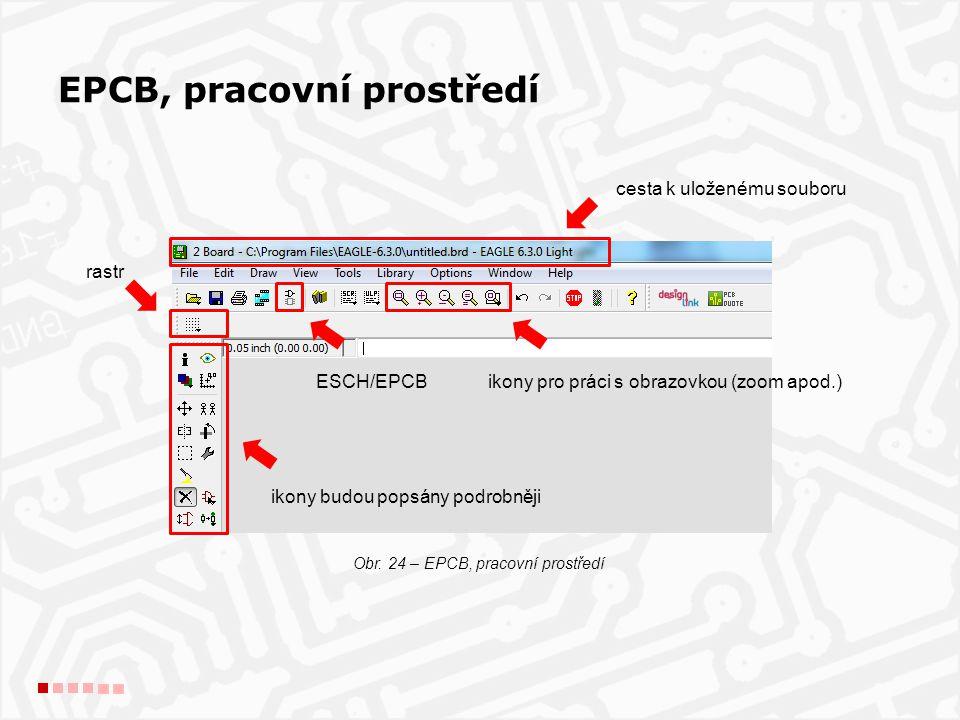 EPCB, pracovní prostředí ikony pro práci s obrazovkou (zoom apod.) cesta k uloženému souboru rastr ikony budou popsány podrobněji ESCH/EPCB Obr.