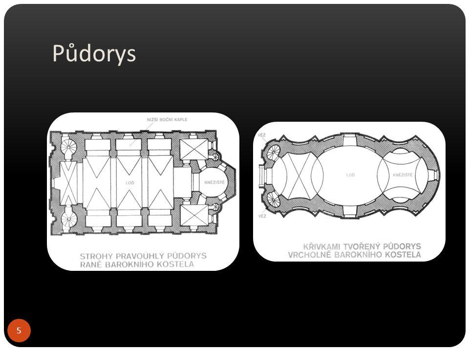 Portály Portály, které v raném baroku navazují na portály renesanční, se stávají v 18.