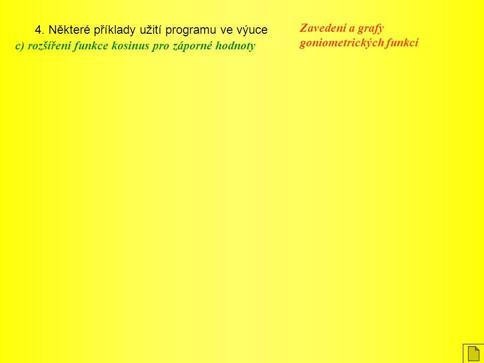 4. Některé příklady užití programu ve výuce Zavedení a grafy goniometrických funkcí c) rozšíření funkce kosinus pro záporné hodnoty