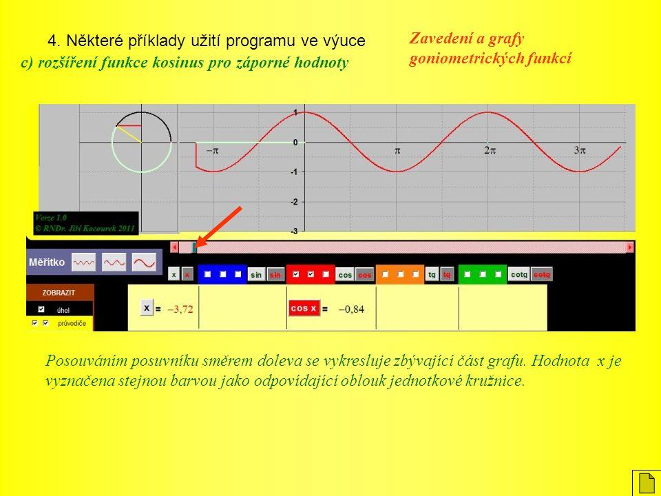 4. Některé příklady užití programu ve výuce Zavedení a grafy goniometrických funkcí c) rozšíření funkce kosinus pro záporné hodnoty Posouváním posuvní