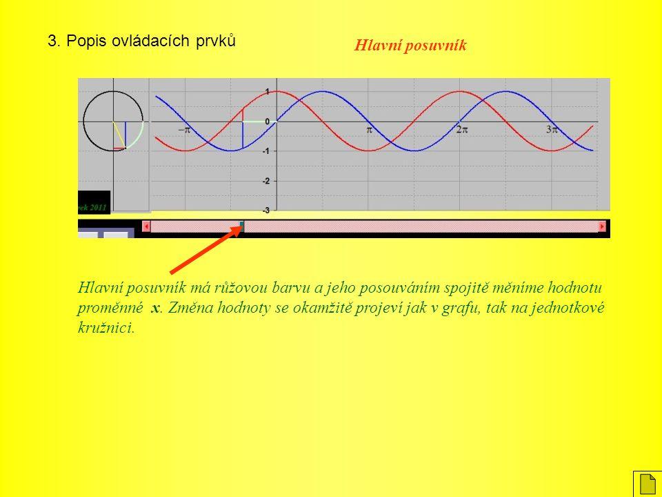 3. Popis ovládacích prvků Hlavní posuvník Hlavní posuvník má růžovou barvu a jeho posouváním spojitě měníme hodnotu proměnné x. Změna hodnoty se okamž