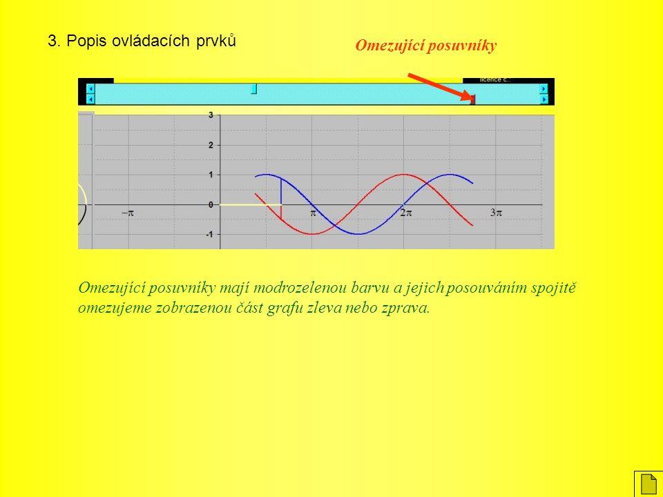 3. Popis ovládacích prvků Omezující posuvníky Omezující posuvníky mají modrozelenou barvu a jejich posouváním spojitě omezujeme zobrazenou část grafu