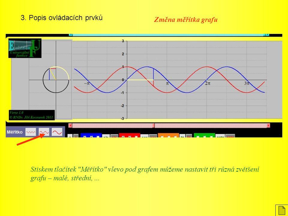 3. Popis ovládacích prvků Změna měřítka grafu Stiskem tlačítek