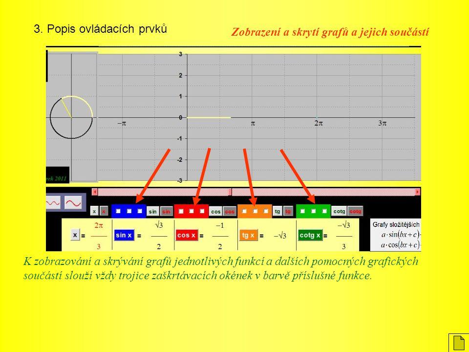 3. Popis ovládacích prvků Zobrazení a skrytí grafů a jejich součástí K zobrazování a skrývání grafů jednotlivých funkcí a dalších pomocných grafických