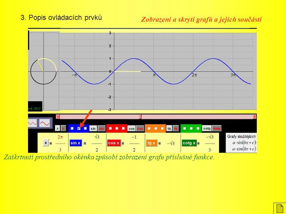 3. Popis ovládacích prvků Zobrazení a skrytí grafů a jejich součástí Zaškrtnutí prostředního okénka způsobí zobrazení grafu příslušné funkce.