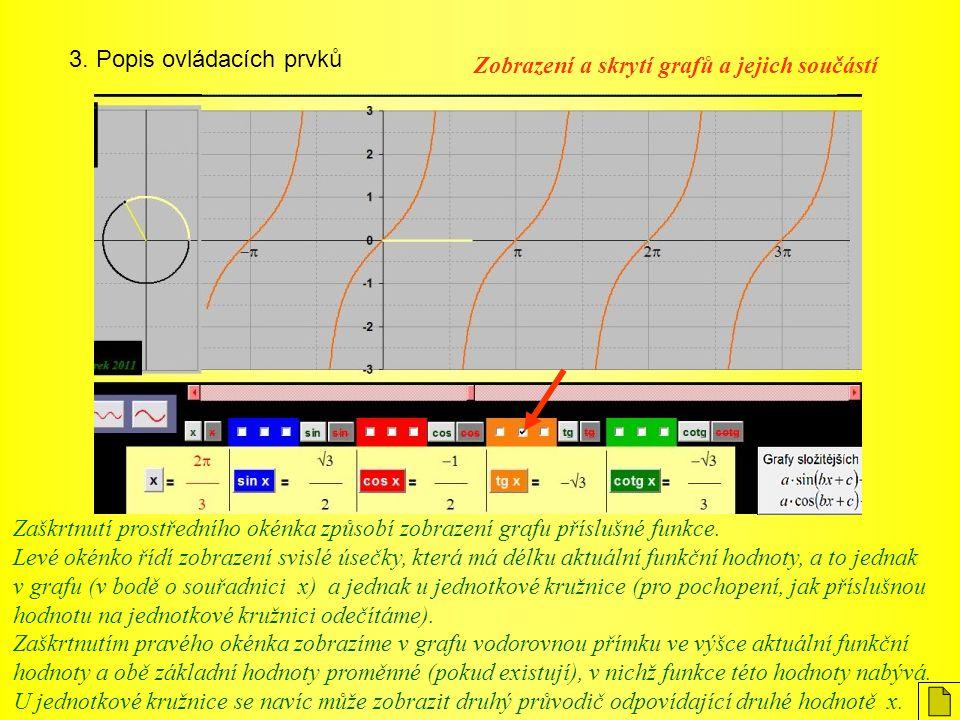 3. Popis ovládacích prvků Zobrazení a skrytí grafů a jejich součástí Zaškrtnutí prostředního okénka způsobí zobrazení grafu příslušné funkce. Levé oké