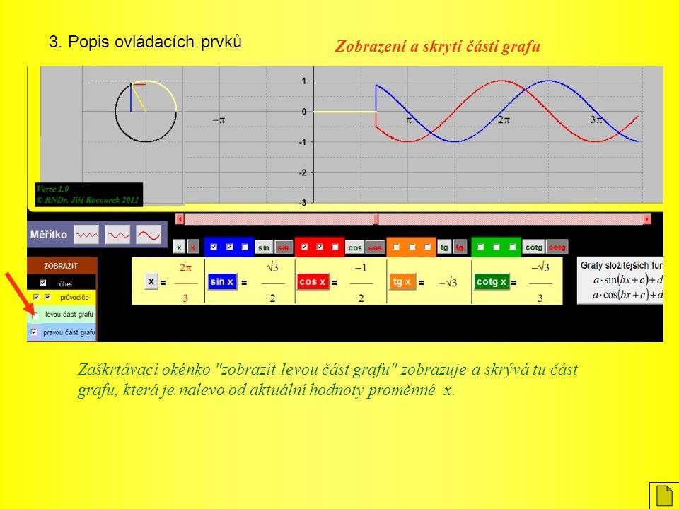 3. Popis ovládacích prvků Zobrazení a skrytí částí grafu Zaškrtávací okénko