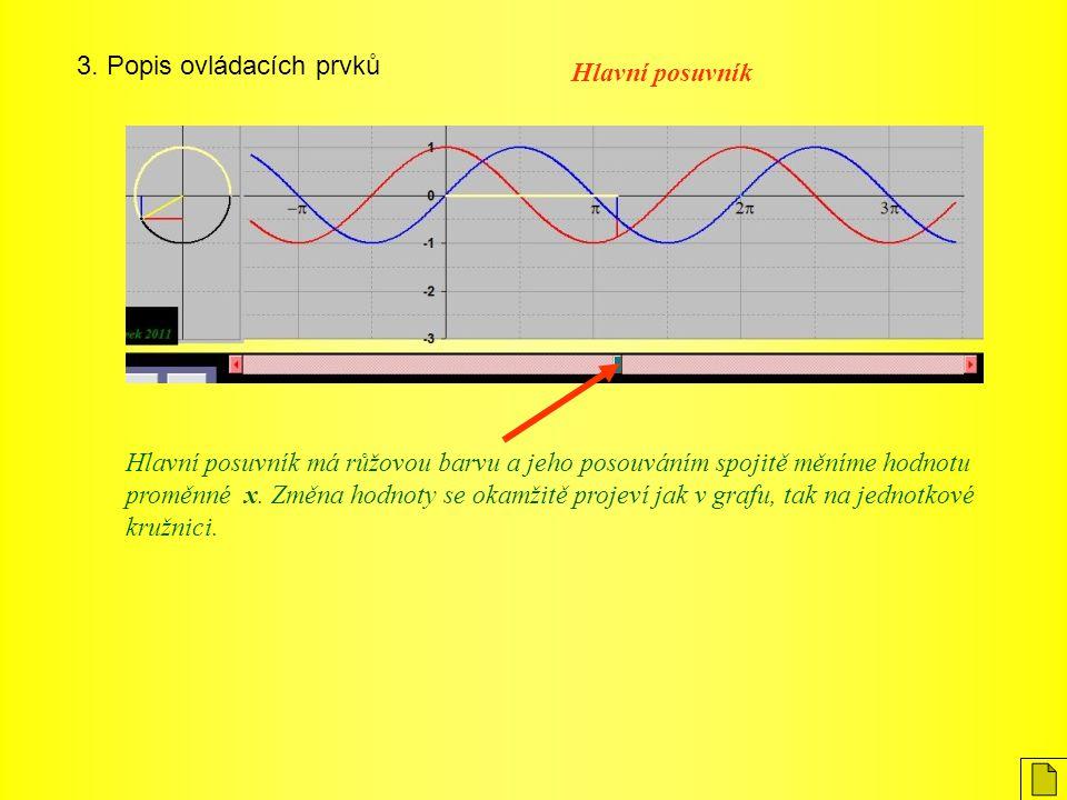 Řešení jednoduchých goniometrických rovnic 4.