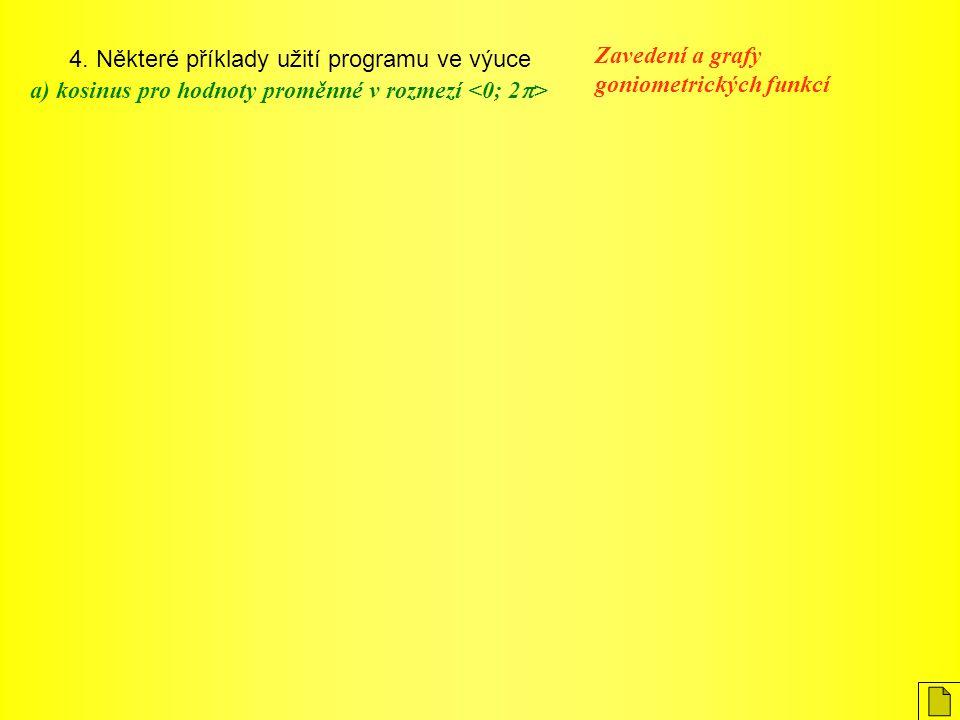 4. Některé příklady užití programu ve výuce Zavedení a grafy goniometrických funkcí a) kosinus pro hodnoty proměnné v rozmezí