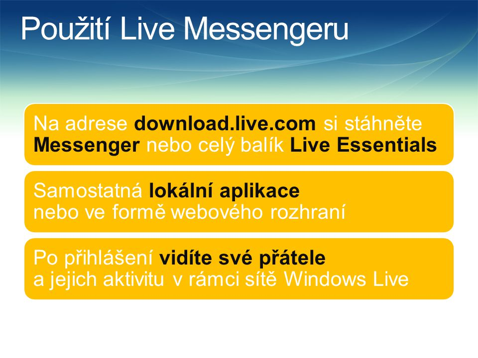 Přidání kontaktů Přidání přátel do seznamu se provádí pomocí jejich LiveID Po přidání do seznamu vidíte stav uživatele Přátelé můžete řadit přehledně do skupin