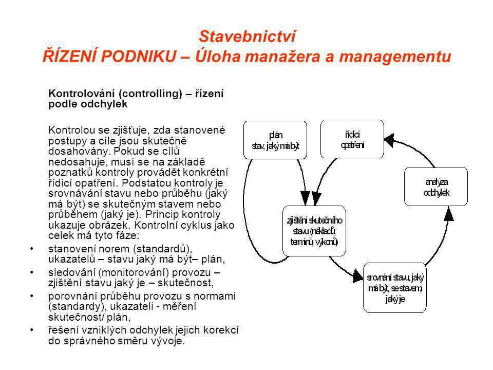 Stavebnictví ŘÍZENÍ PODNIKU – Úloha manažera a managementu Kontrolování (controlling) – řízení podle odchylek Kontrolou se zjišťuje, zda stanovené postupy a cíle jsou skutečně dosahovány.