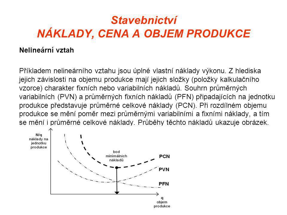 Stavebnictví NÁKLADY, CENA A OBJEM PRODUKCE Nelineární vztah Příkladem nelineárního vztahu jsou úplné vlastní náklady výkonu.