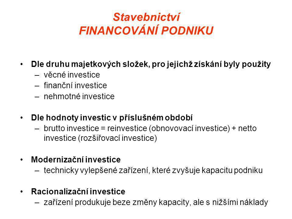 Stavebnictví FINANCOVÁNÍ PODNIKU •Dle druhu majetkových složek, pro jejichž získání byly použity –věcné investice –finanční investice –nehmotné investice •Dle hodnoty investic v příslušném období –brutto investice = reinvestice (obnovovací investice) + netto investice (rozšiřovací investice) •Modernizační investice –technicky vylepšené zařízení, které zvyšuje kapacitu podniku •Racionalizační investice –zařízení produkuje beze změny kapacity, ale s nižšími náklady