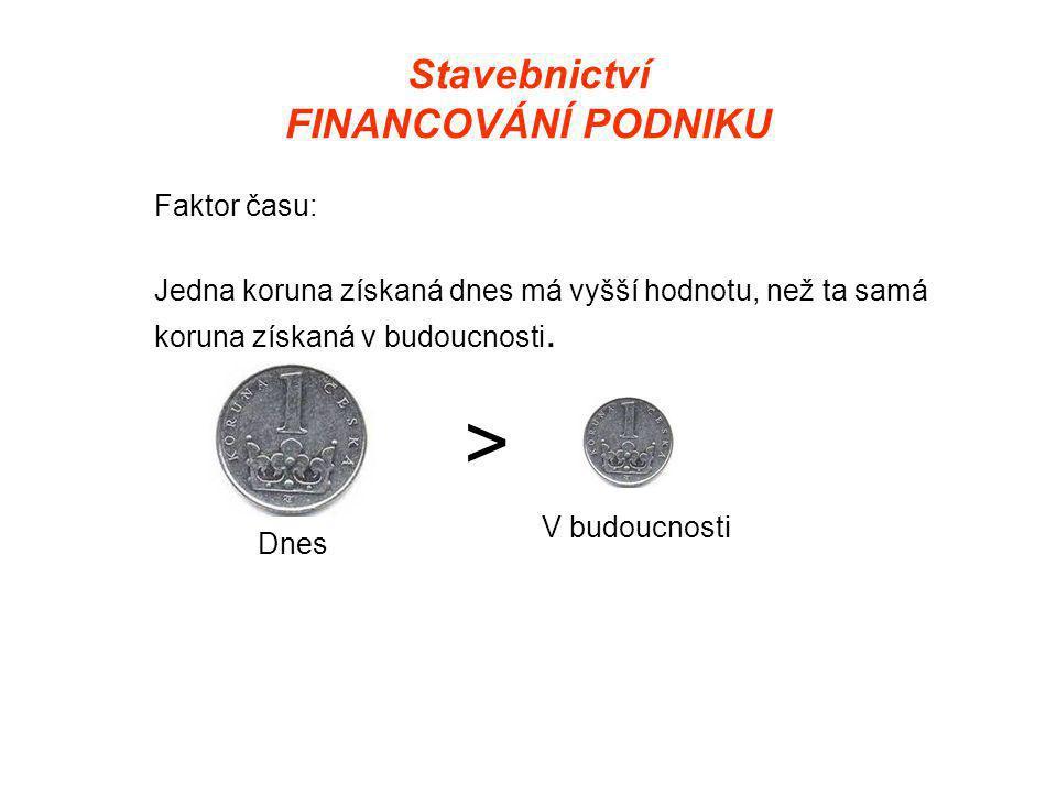 Stavebnictví FINANCOVÁNÍ PODNIKU Faktor času: Jedna koruna získaná dnes má vyšší hodnotu, než ta samá koruna získaná v budoucnosti.