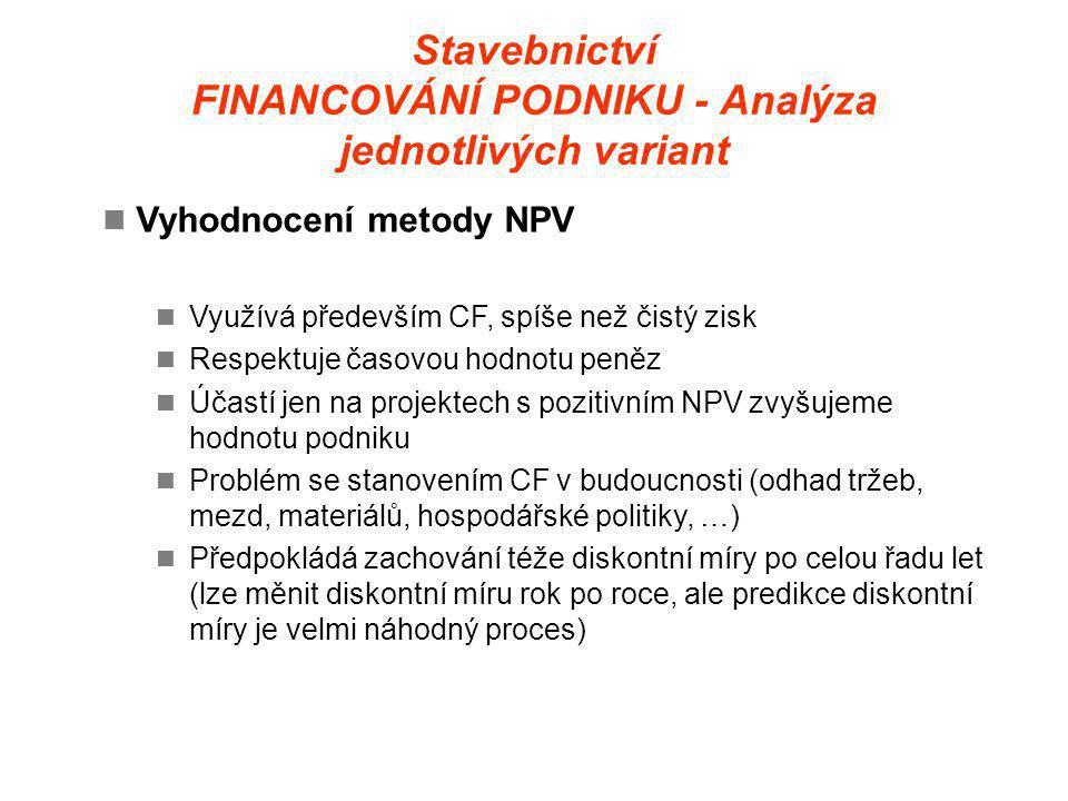 Stavebnictví FINANCOVÁNÍ PODNIKU - Analýza jednotlivých variant  Vyhodnocení metody NPV  Využívá především CF, spíše než čistý zisk  Respektuje časovou hodnotu peněz  Účastí jen na projektech s pozitivním NPV zvyšujeme hodnotu podniku  Problém se stanovením CF v budoucnosti (odhad tržeb, mezd, materiálů, hospodářské politiky, …)  Předpokládá zachování téže diskontní míry po celou řadu let (lze měnit diskontní míru rok po roce, ale predikce diskontní míry je velmi náhodný proces)