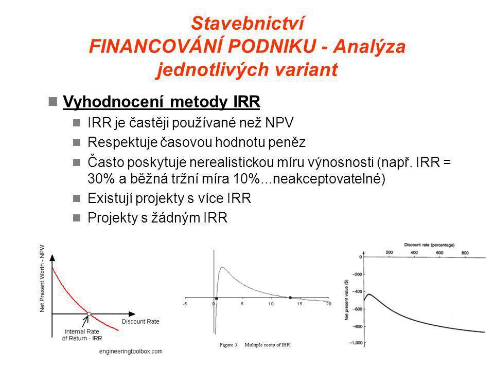 Stavebnictví FINANCOVÁNÍ PODNIKU - Analýza jednotlivých variant  Vyhodnocení metody IRR  IRR je častěji používané než NPV  Respektuje časovou hodnotu peněz  Často poskytuje nerealistickou míru výnosnosti (např.