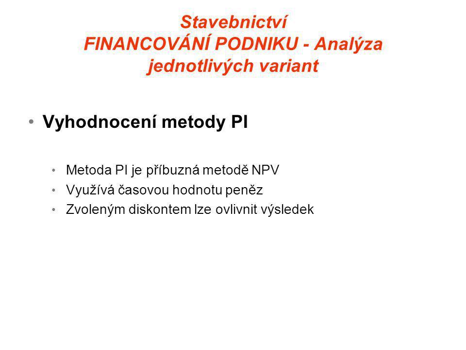 Stavebnictví FINANCOVÁNÍ PODNIKU - Analýza jednotlivých variant •Vyhodnocení metody PI • Metoda PI je příbuzná metodě NPV • Využívá časovou hodnotu peněz • Zvoleným diskontem lze ovlivnit výsledek