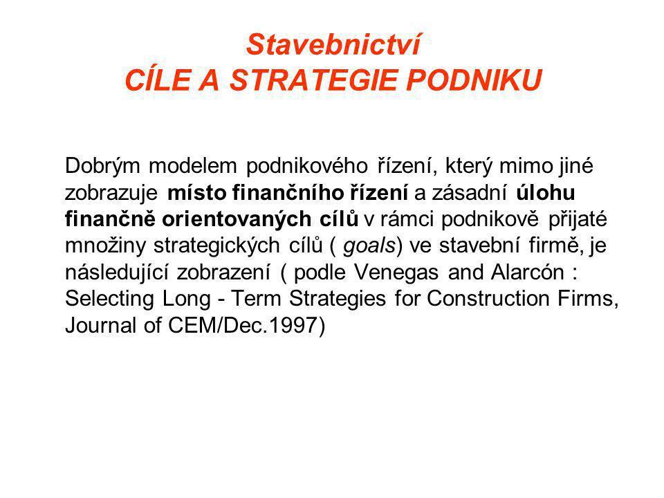 Stavebnictví CÍLE A STRATEGIE PODNIKU Dobrým modelem podnikového řízení, který mimo jiné zobrazuje místo finančního řízení a zásadní úlohu finančně orientovaných cílů v rámci podnikově přijaté množiny strategických cílů ( goals) ve stavební firmě, je následující zobrazení ( podle Venegas and Alarcón : Selecting Long - Term Strategies for Construction Firms, Journal of CEM/Dec.1997)
