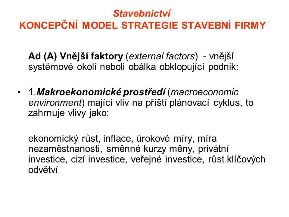 Stavebnictví KONCEPČNÍ MODEL STRATEGIE STAVEBNÍ FIRMY Ad (A) Vnější faktory (external factors) - vnější systémové okolí neboli obálka obklopující podnik: •1.Makroekonomické prostředí (macroeconomic environment) mající vliv na příští plánovací cyklus, to zahrnuje vlivy jako: ekonomický růst, inflace, úrokové míry, míra nezaměstnanosti, směnné kurzy měny, privátní investice, cizí investice, veřejné investice, růst klíčových odvětví