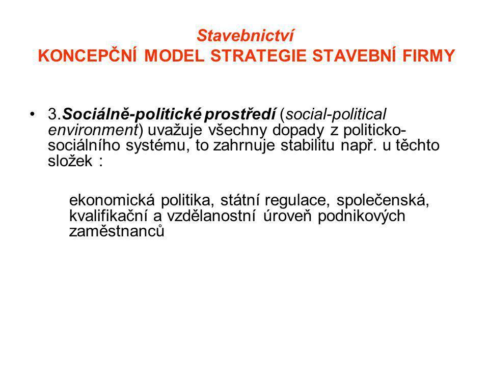 Stavebnictví KONCEPČNÍ MODEL STRATEGIE STAVEBNÍ FIRMY •3.Sociálně-politické prostředí (social-political environment) uvažuje všechny dopady z politicko- sociálního systému, to zahrnuje stabilitu např.