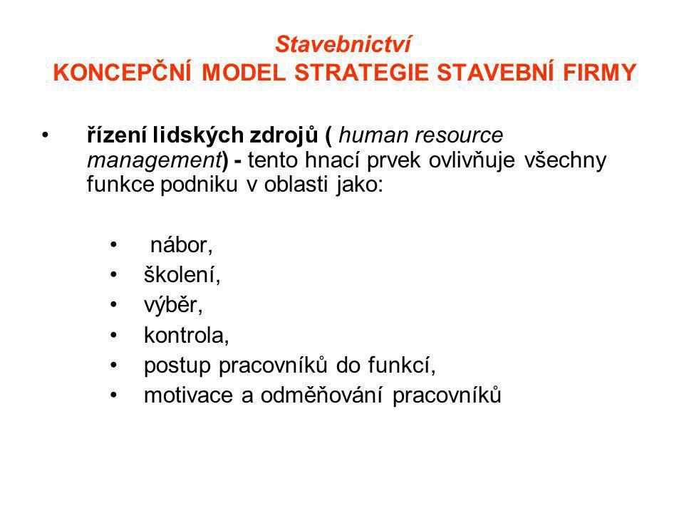 Stavebnictví KONCEPČNÍ MODEL STRATEGIE STAVEBNÍ FIRMY •řízení lidských zdrojů ( human resource management) - tento hnací prvek ovlivňuje všechny funkce podniku v oblasti jako: • nábor, •školení, •výběr, •kontrola, •postup pracovníků do funkcí, •motivace a odměňování pracovníků