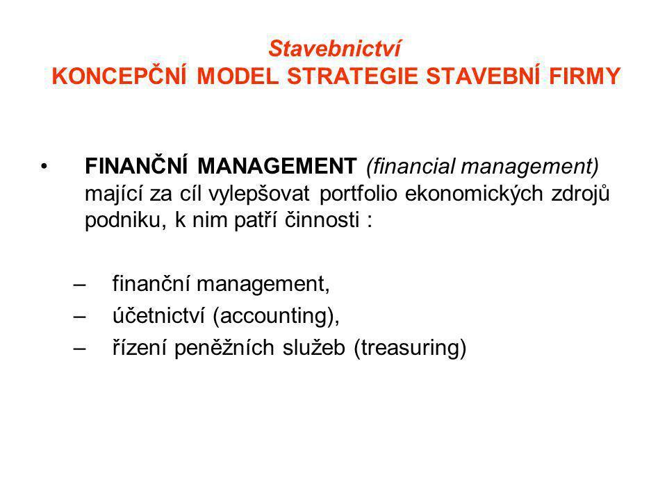 Stavebnictví KONCEPČNÍ MODEL STRATEGIE STAVEBNÍ FIRMY •FINANČNÍ MANAGEMENT (financial management) mající za cíl vylepšovat portfolio ekonomických zdrojů podniku, k nim patří činnosti : –finanční management, –účetnictví (accounting), –řízení peněžních služeb (treasuring)