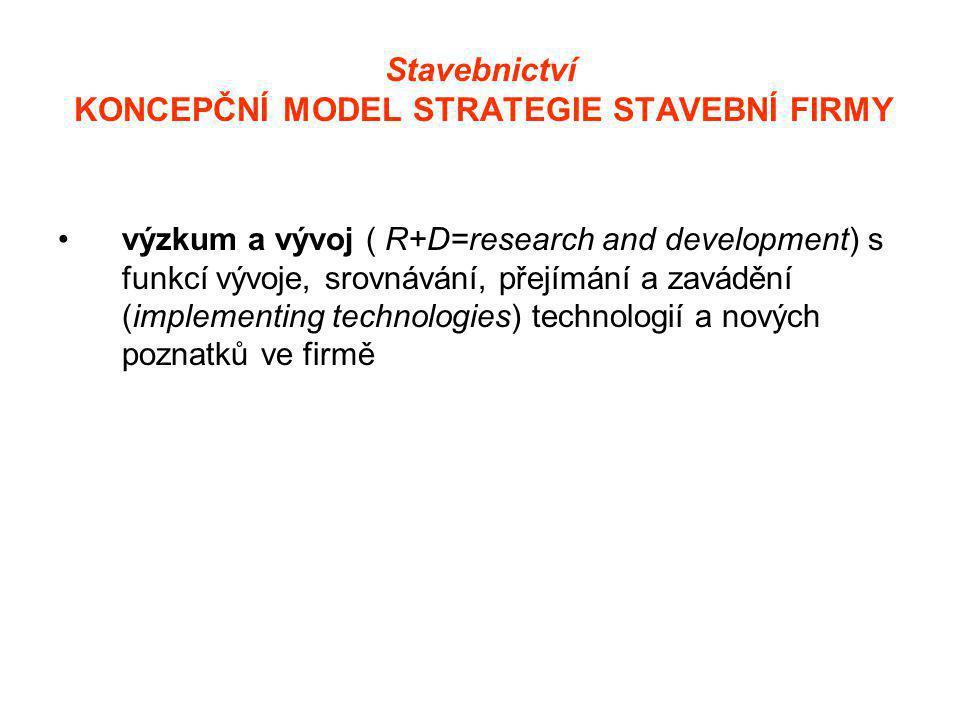 Stavebnictví KONCEPČNÍ MODEL STRATEGIE STAVEBNÍ FIRMY •výzkum a vývoj ( R+D=research and development) s funkcí vývoje, srovnávání, přejímání a zavádění (implementing technologies) technologií a nových poznatků ve firmě