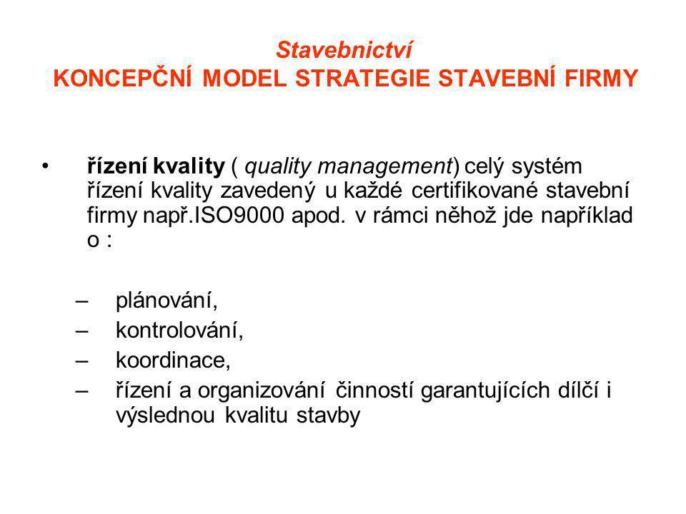 Stavebnictví KONCEPČNÍ MODEL STRATEGIE STAVEBNÍ FIRMY •řízení kvality ( quality management) celý systém řízení kvality zavedený u každé certifikované stavební firmy např.ISO9000 apod.