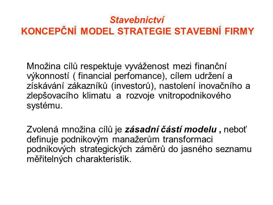 Stavebnictví KONCEPČNÍ MODEL STRATEGIE STAVEBNÍ FIRMY Množina cílů respektuje vyváženost mezi finanční výkonností ( financial perfomance), cílem udržení a získávání zákazníků (investorů), nastolení inovačního a zlepšovacího klimatu a rozvoje vnitropodnikového systému.