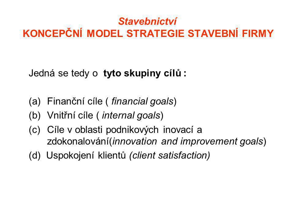 Stavebnictví KONCEPČNÍ MODEL STRATEGIE STAVEBNÍ FIRMY Jedná se tedy o tyto skupiny cílů : (a) Finanční cíle ( financial goals) (b) Vnitřní cíle ( internal goals) (c) Cíle v oblasti podnikových inovací a zdokonalování(innovation and improvement goals) (d) Uspokojení klientů (client satisfaction)