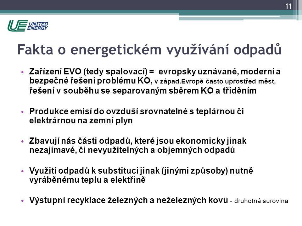 11 Fakta o energetickém využívání odpadů • Zařízení EVO (tedy spalovací) = evropsky uznávané, moderní a bezpečné řešení problému KO, v západ.Evropě ča