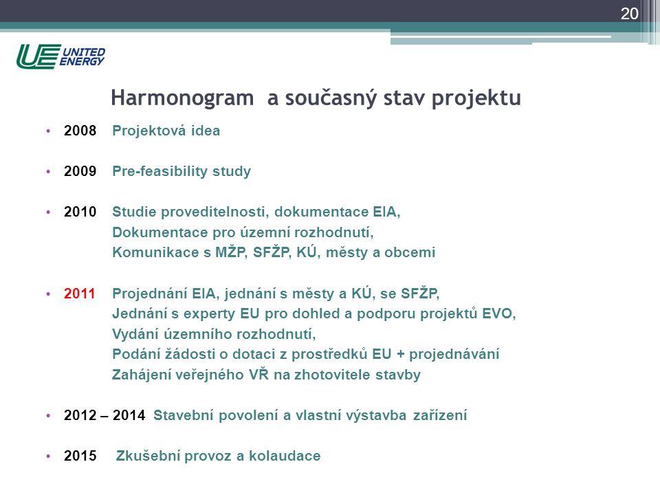 20 Harmonogram a současný stav projektu • 2008 Projektová idea • 2009 Pre-feasibility study • 2010 Studie proveditelnosti, dokumentace EIA, Dokumentac