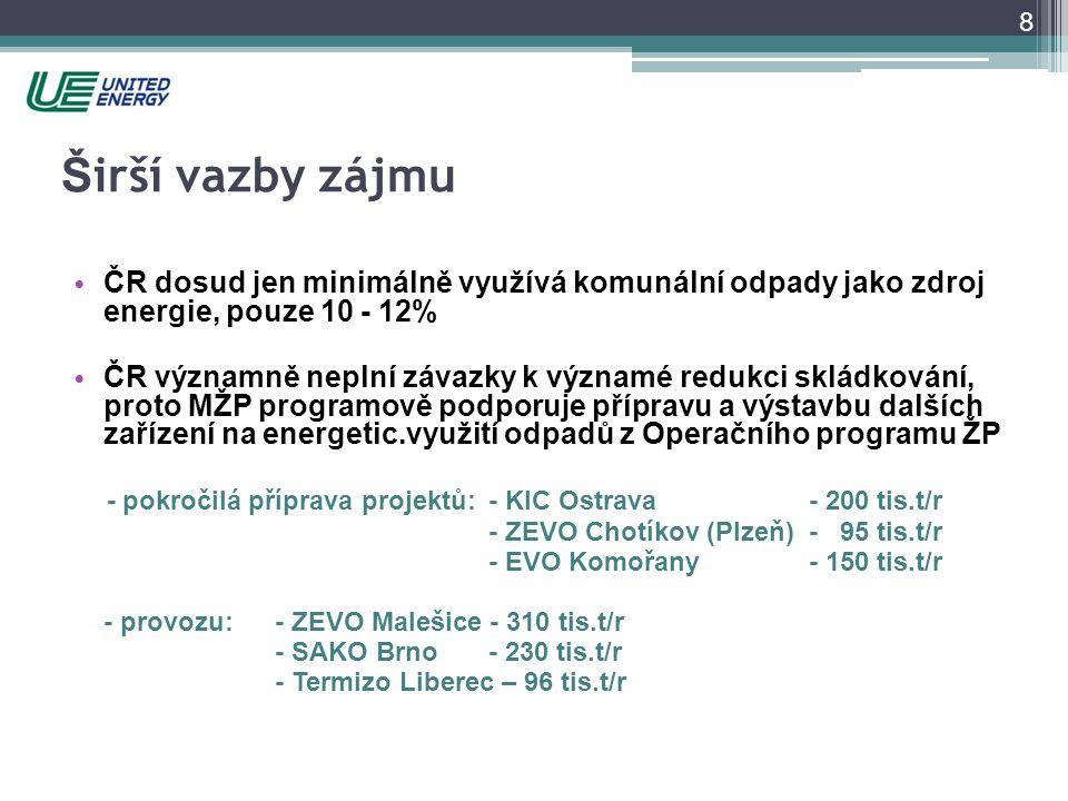 8 Š irší vazby zájmu • ČR dosud jen minimálně využívá komunální odpady jako zdroj energie, pouze 10 - 12% • ČR významně neplní závazky k významé reduk